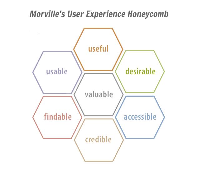 morville-ux-honeycomb