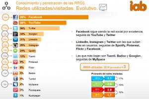 estudio redes sociales 2015
